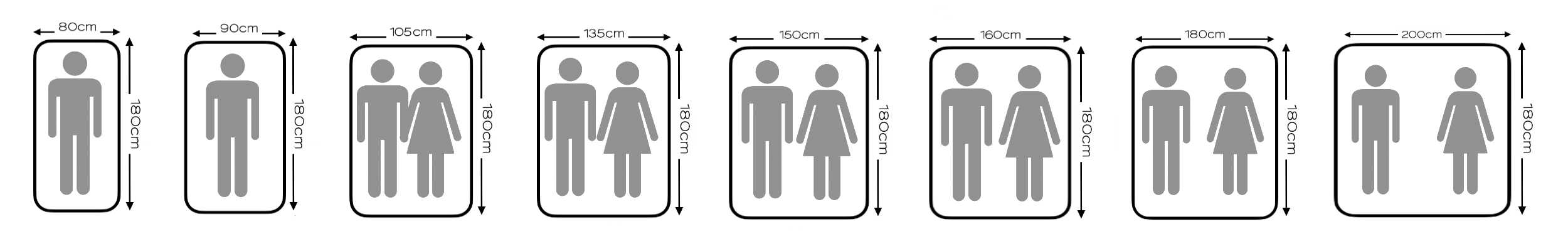 medidas dunlopillo_180cm