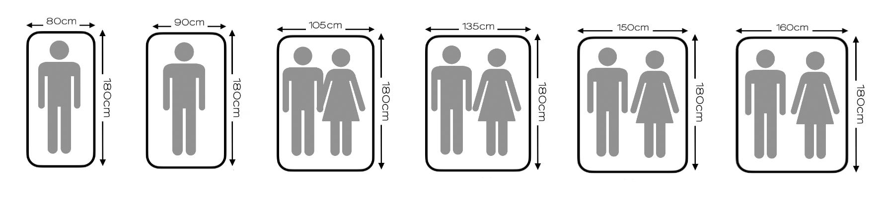 medidas somier dunlopillo_180cm