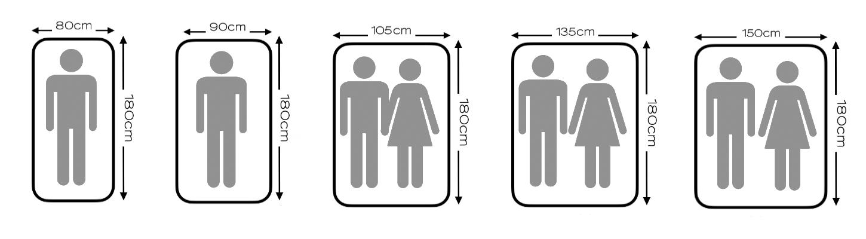 medidas somier dunlopillo_180cm_5 opciones