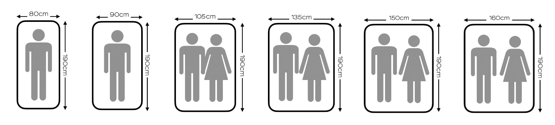 medidas somier dunlopillo_190cm